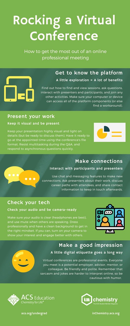 Infographic: Virtual Conference Tips