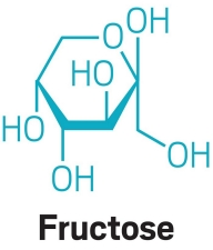 How Hair Removers Get Rid of Unwanted Fuzz - inChemistry