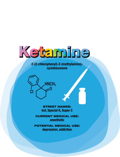Ketamine medical uses