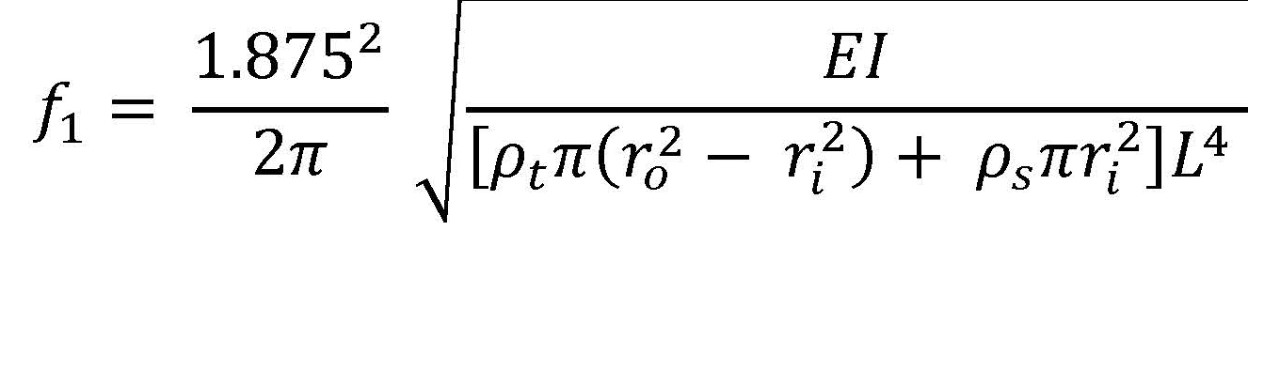 Equation for frequency produced by plucking the hollow tine.