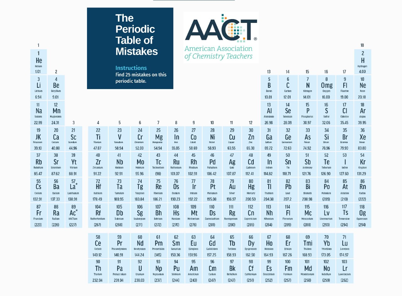 Spring 2019 Puzzle: The Periodic Table of Mistakes