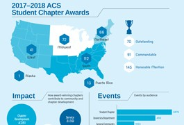 2017-2018 ACS Student Chapter Awards image