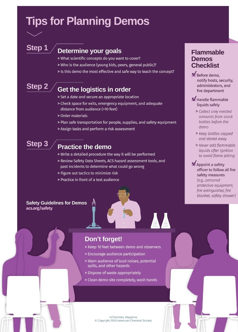 Infographic: Tips for Planning Chemistry Demos
